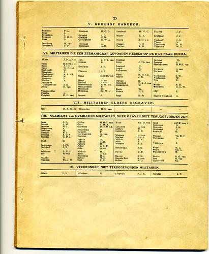 NAAMLIJST van in Birma en Siam overleden Nederlandse militairen gedurende de tweede wereldoorlog  /  LIST OF NAMES of Dutch soldiers who departed this life in Burma and Siam during WW II