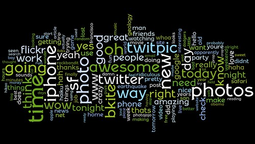Wordcloud - Most popular words I use on Twitter