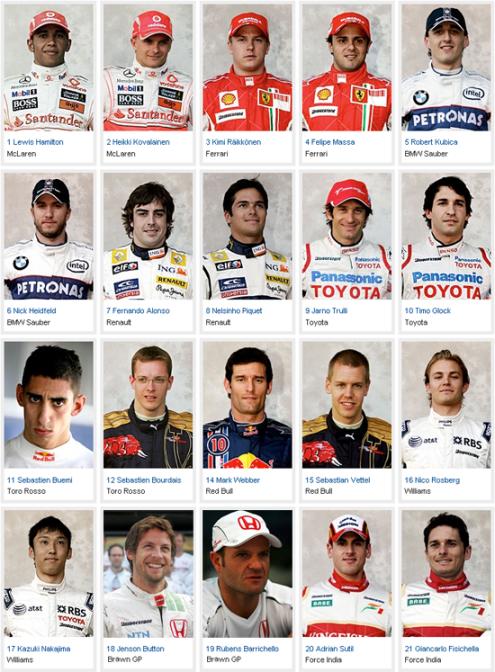 rejilla-pilotos-f1-2009