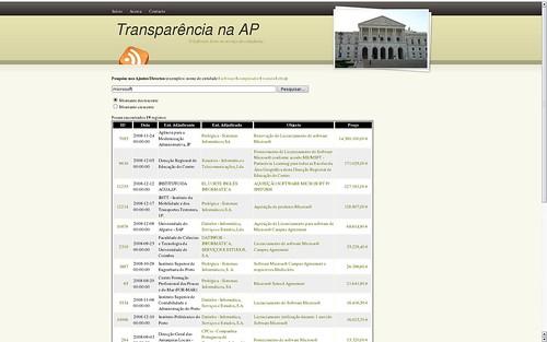 ap.transparencia