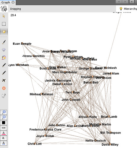 Clustering my Facebook network in gephi