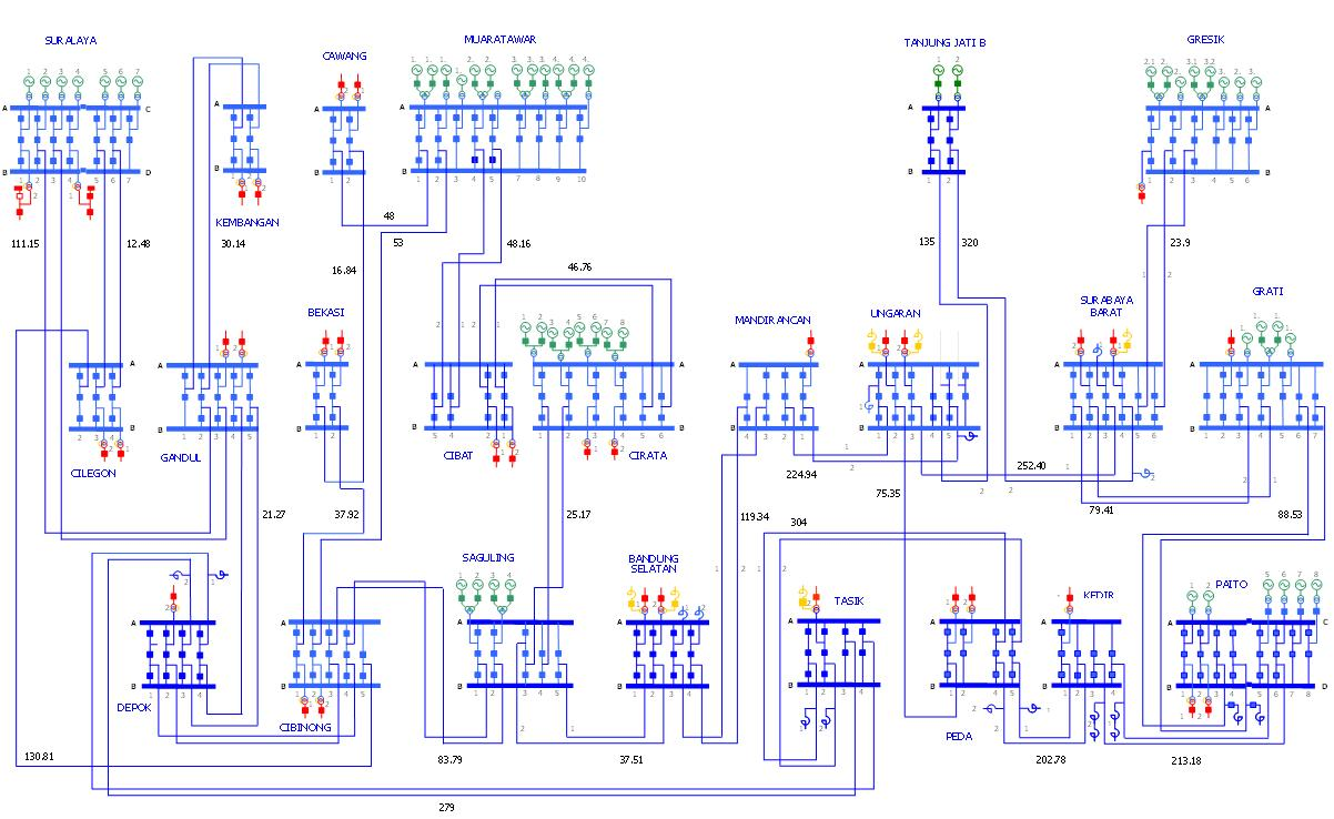 Single Line Diagram Sistem Jawa Madura Bali   Imaduddin's ...