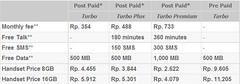 iPhone Telkomsel Indonesia