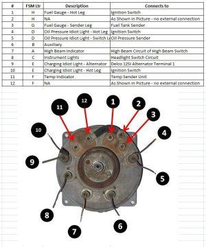 1966 CJ5 Instrument Cluster Wiring | ECJ5