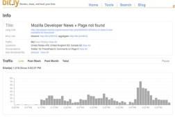 Watching Firefox 3.1 Beta 3 on Twitter
