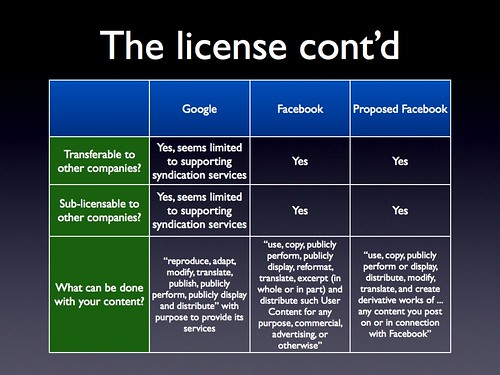 Google-Facebook terms comparison.003-001