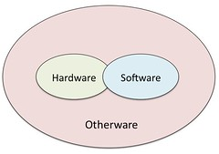 Neat representation of an information system