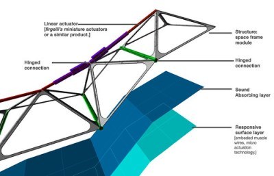 structure module_tunable sound cloud copy