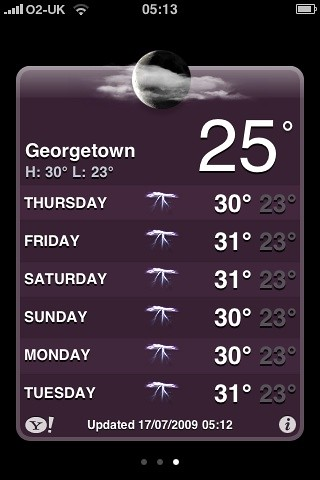Georgetown weather
