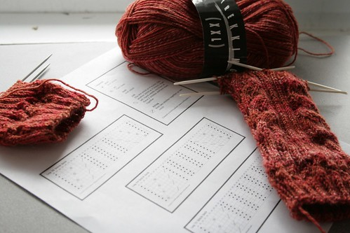 Knit equation