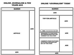 Webbjournalistik - förr och nu