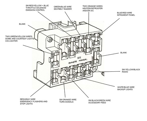 Fuse block replacement tutorial  Ford Truck Enthusiasts