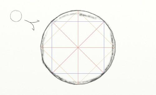 Perfect circle 3