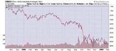 stock_chart_45