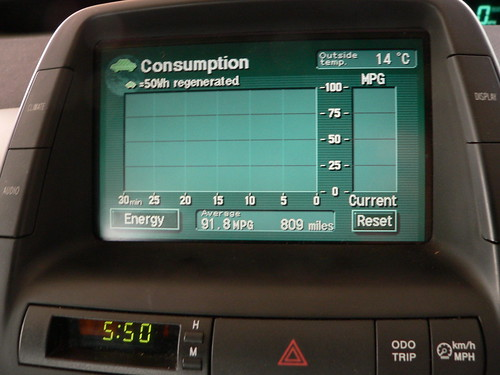 Its not a full EV, but I fell better with fuel economy like this...