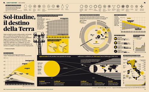 IL08 — Energia solare by Francesco Franchi.