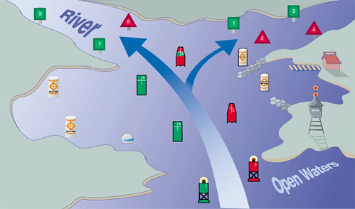 Navigation instruction