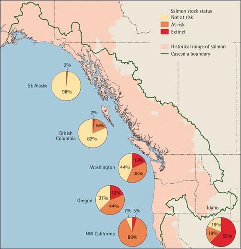 Pacific Salmon Distribution