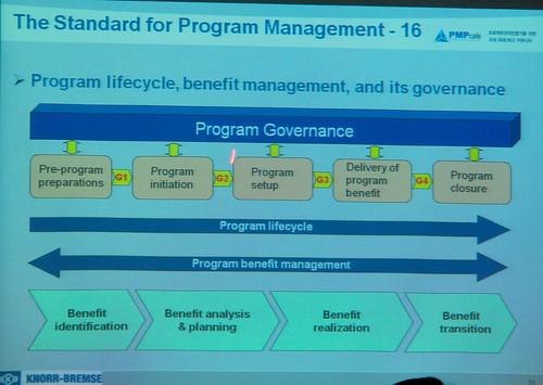 090819-The Standard for Program Management