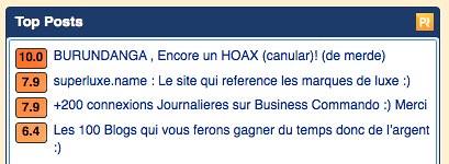 Business Commando >> Commando d'affaires - PostRank by you.