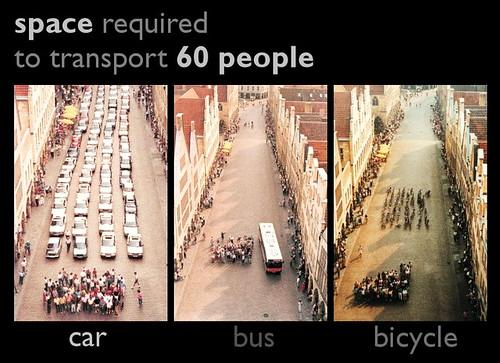 car / bus / bicycle