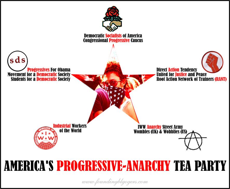 progressiveanarchyflowchart4