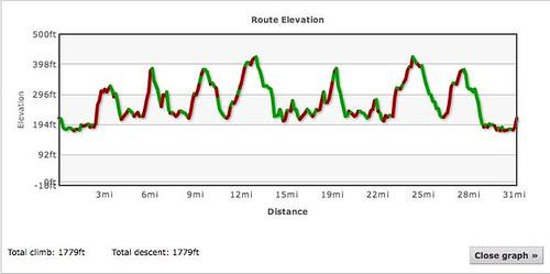 Total climb: 1779ft