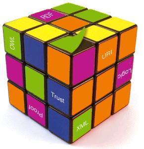 XML puzzle cube