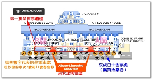 04-利木津購票