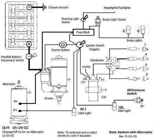 sand rail wiring harness  2002 ford explorer fuse box