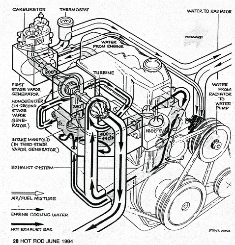 Isuzu Bus Wiring Diagram