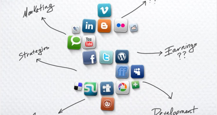 Gain A Following For Your Business With Social Media Marketing