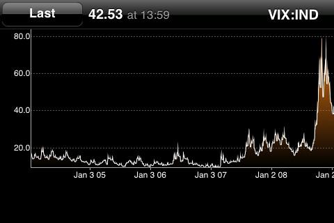 Volatilität bei Slots –Slots mit hoher und niedriger Volatilität