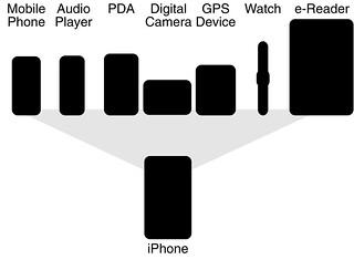 DITP039: Figure 5.4