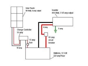 Solar Electric System Schematic  off grid | Solar
