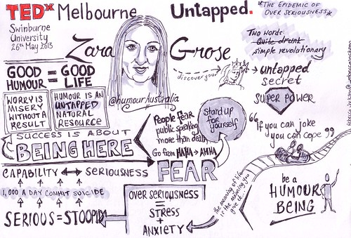 My sketchnote of Zara Grose The epidemic of overseriousness