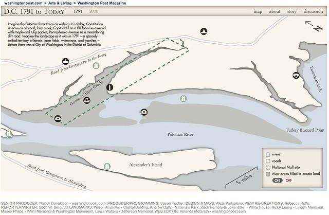 Original and present shorelines of Potomac Park