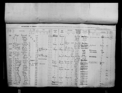Stengel Passenger List close up by a_kublik