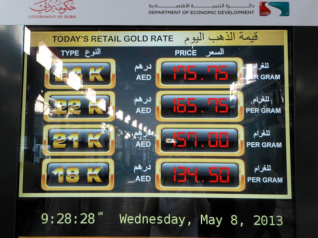 Dubai Gold Souk gold rate