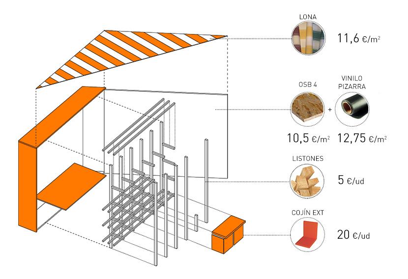 /Users/sandrapalau/Desktop/UA/6º/PROYECTOS IV/FASE 3/3b/ENTREGA 31:01/AxO/3D MODULO materiales.dwg