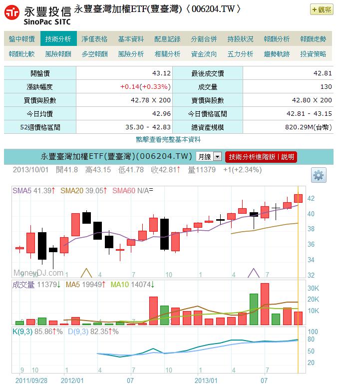 [ETF]2013年台股ETF配息概況(0050/0056/006204) (6/6)