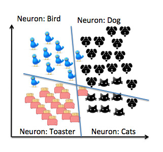 neural-network-dog-classifier