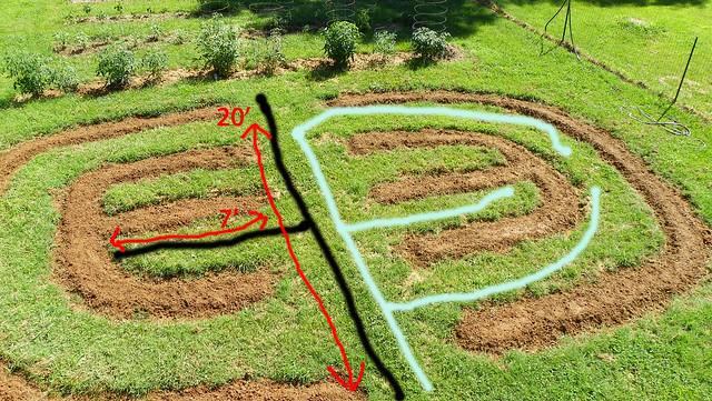 hose paths & lengths
