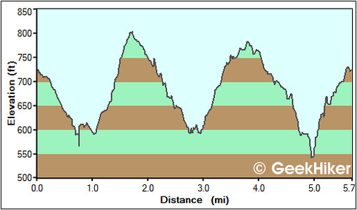 Hidden Falls Elevation Profile 01