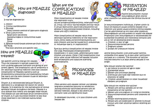 AUFMC PFCM Measles Flyers Page 2