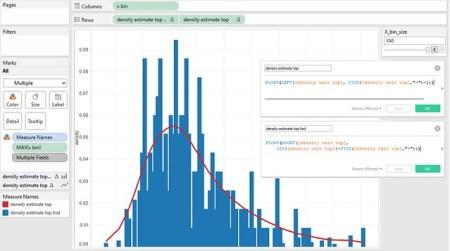 Density estimation and histogram