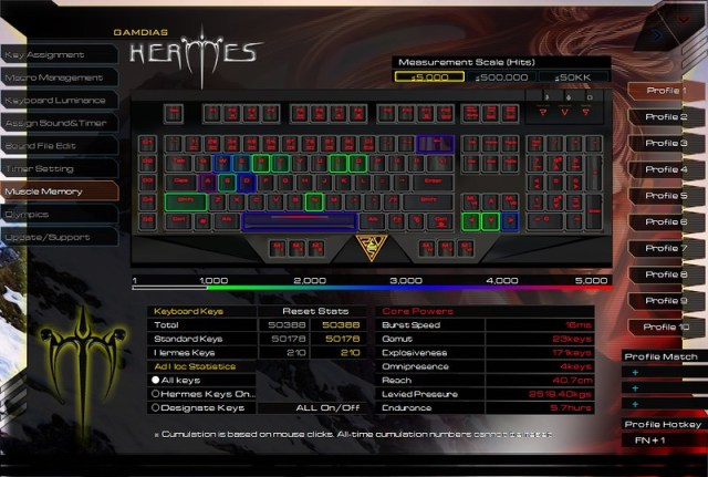 GAMDIAS HERMES Mechanical Gaming Keyboard 113