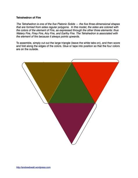 TetrahedronofFire