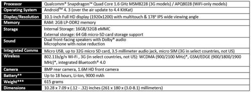 Lenovo Yoga Tablet 10 HD+ Spec