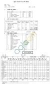 Rajasthan Board Class 12 Mathematics Paper Scheme and Blue Print
